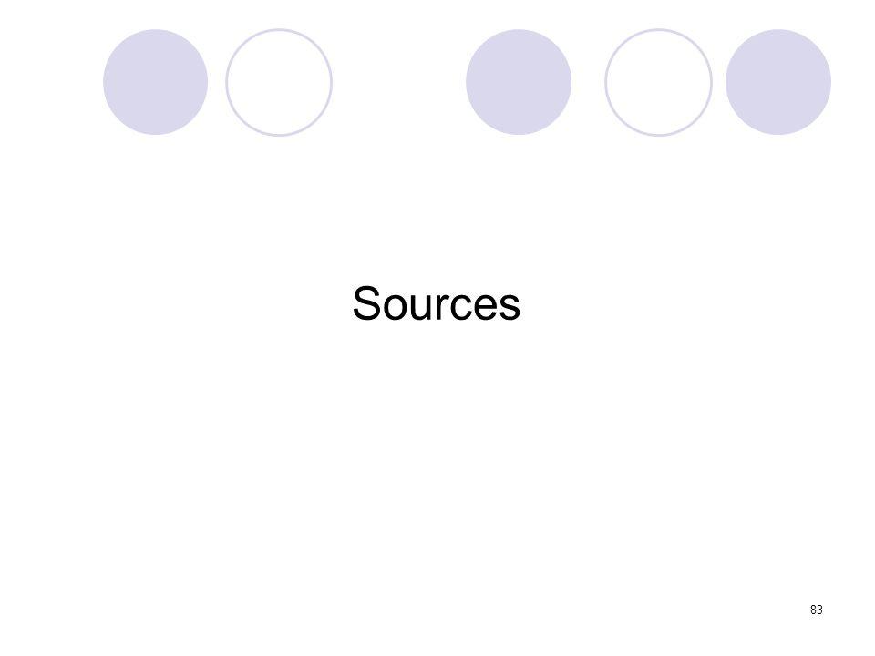 83 Sources