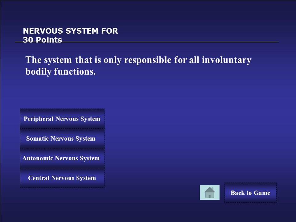 Congratulations! NERVOUS SYSTEM FOR 20 Points You Win 20 Points! Back to Game