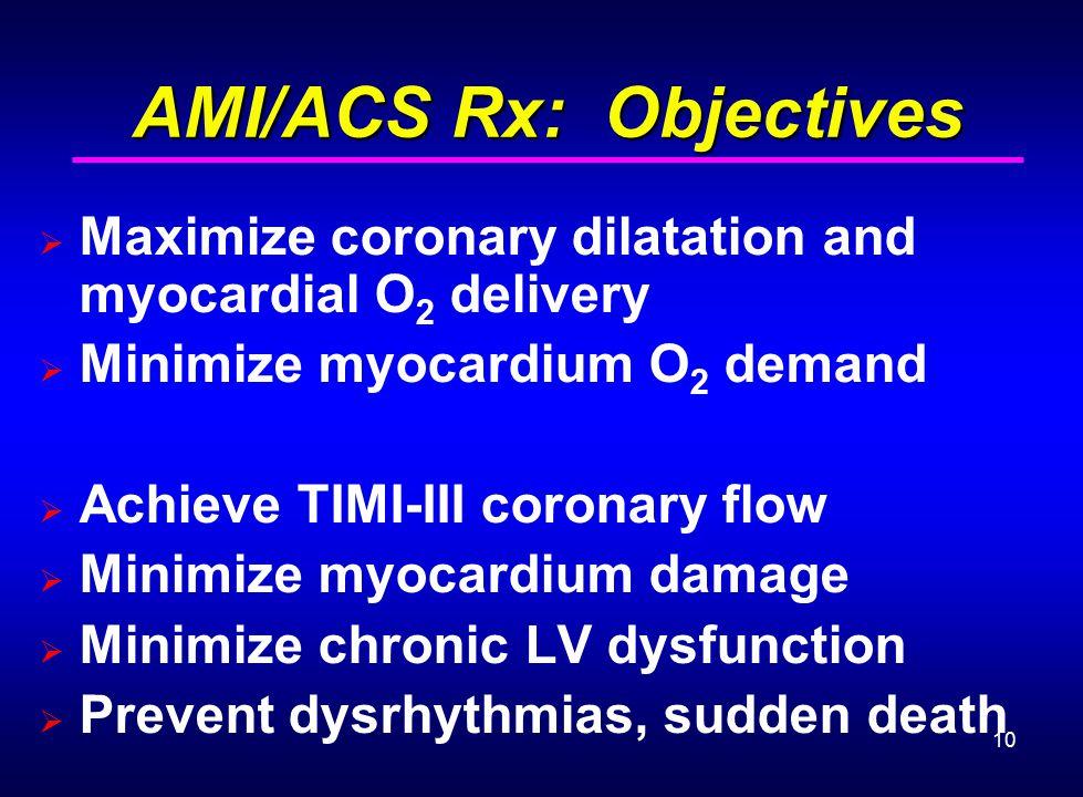 10 AMI/ACS Rx: Objectives AMI/ACS Rx: Objectives  Maximize coronary dilatation and myocardial O 2 delivery  Minimize myocardium O 2 demand  Achieve