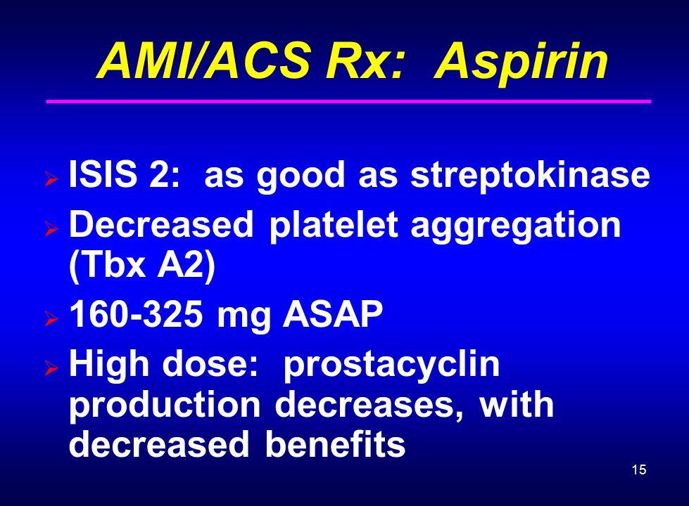 15 AMI/ACS Rx: Aspirin  ISIS 2: as good as streptokinase  Decreased platelet aggregation (Tbx A2)  160-325 mg ASAP  High dose: prostacyclin produc