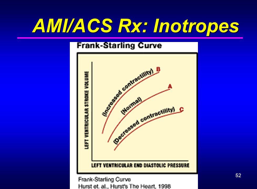 52 AMI/ACS Rx: Inotropes AMI/ACS Rx: Inotropes