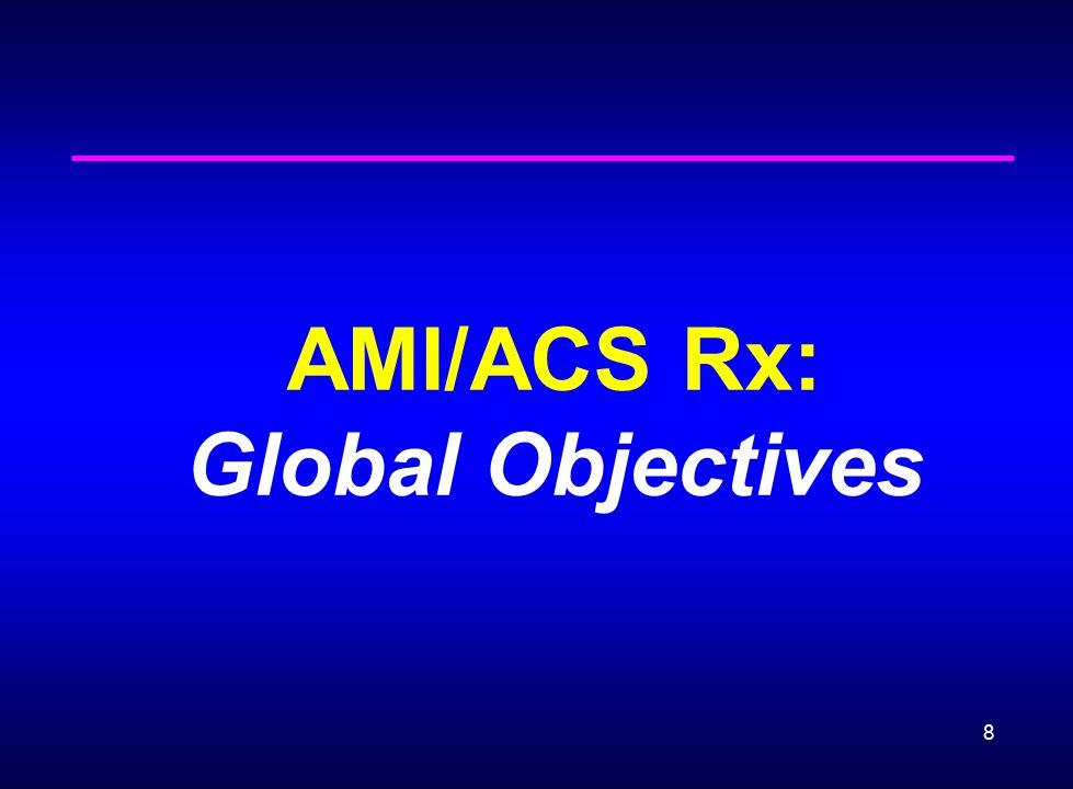 8 AMI/ACS Rx: Global Objectives
