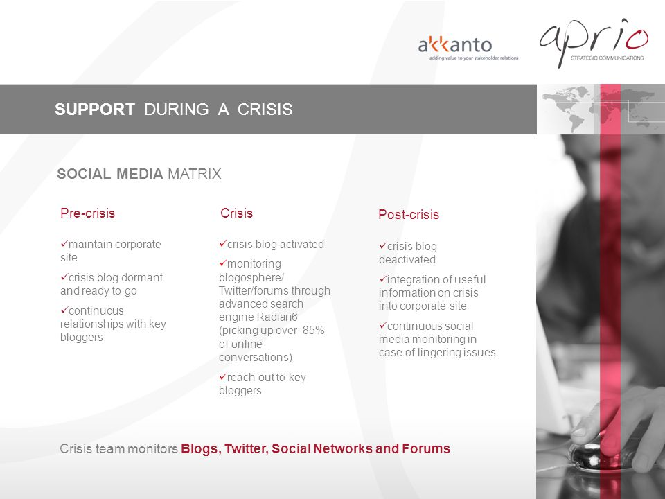 SOCIAL MEDIA MATRIX maintain corporate site crisis blog dormant and ready to go continuous relationships with key bloggers Pre-crisis crisis blog acti
