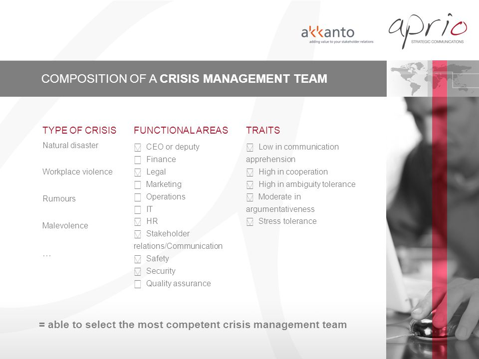 TYPE OF CRISISFUNCTIONAL AREASTRAITS Natural disaster Workplace violence Rumours Malevolence … ⍌ CEO or deputy ⎕ Finance ⍌ Legal ⎕ Marketing ⎕ Operations ⎕ IT ⍌ HR ⍌ Stakeholder relations/Communication ⍌ Safety ⍌ Security ⎕ Quality assurance ⍌ Low in communication apprehension ⍌ High in cooperation ⍌ High in ambiguity tolerance ⍌ Moderate in argumentativeness ⍌ Stress tolerance COMPOSITION OF A CRISIS MANAGEMENT TEAM = able to select the most competent crisis management team