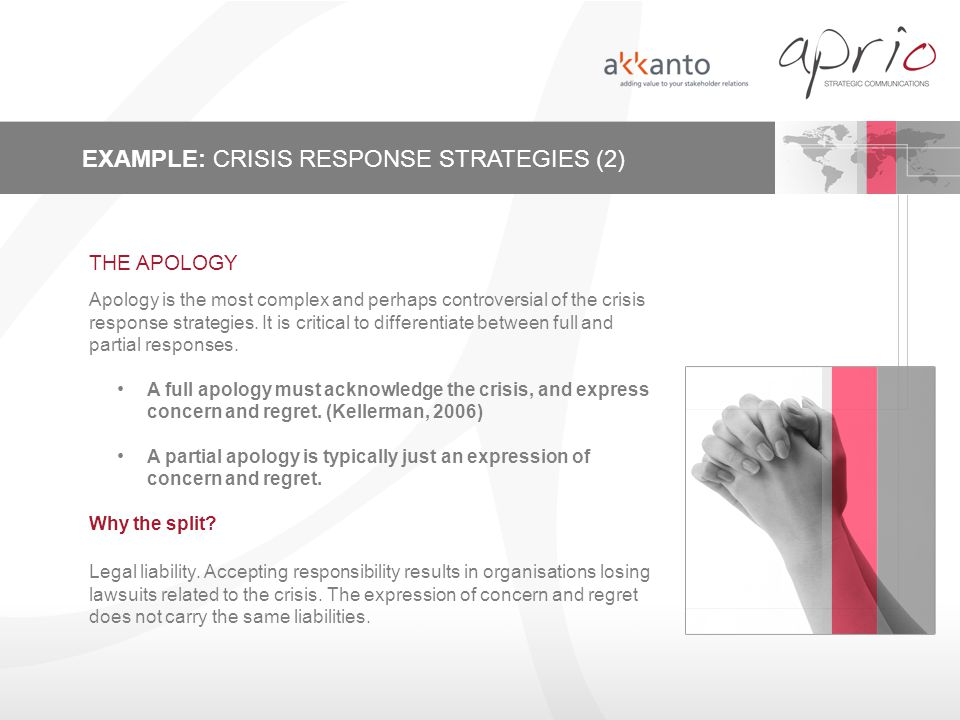 EXAMPLE: CRISIS RESPONSE STRATEGIES (2) THE APOLOGY Apology is the most complex and perhaps controversial of the crisis response strategies. It is cri
