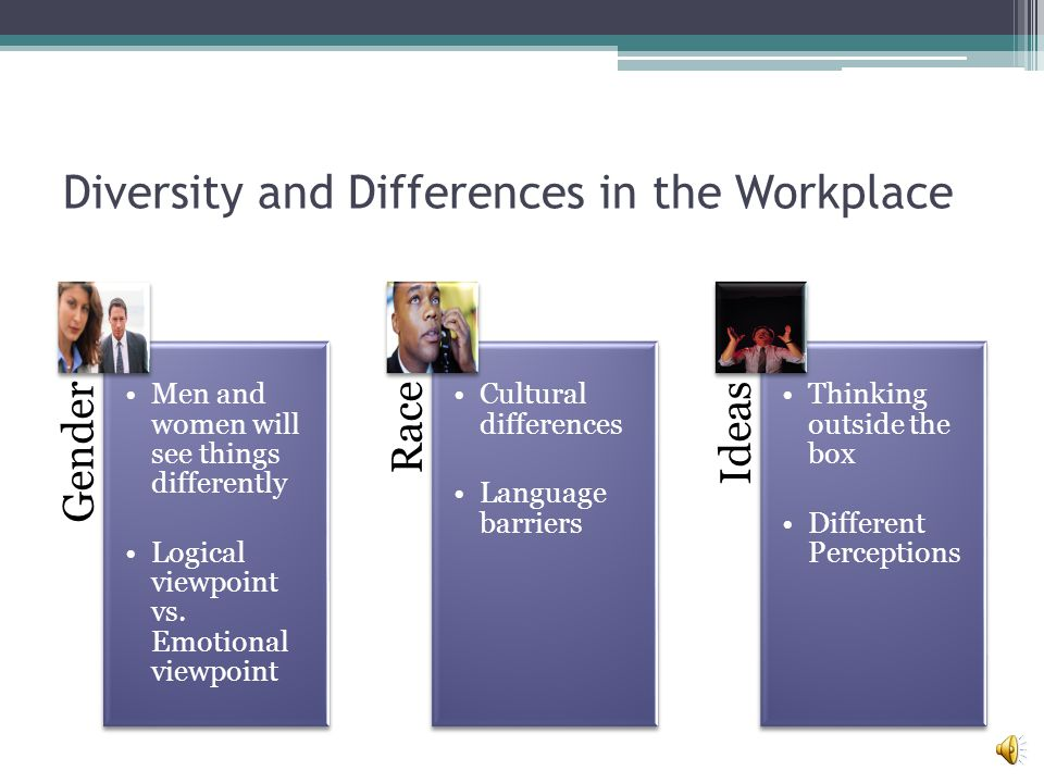Diversity and Differences in the Workplace Gender Men and women will see things differently Logical viewpoint vs.