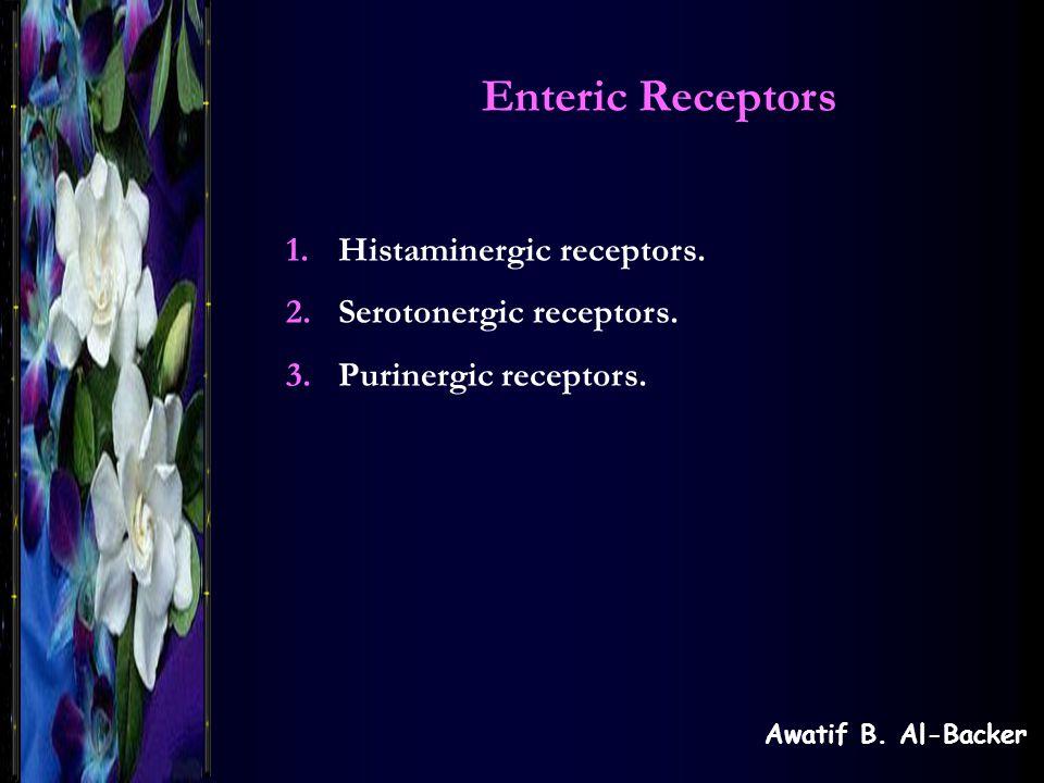 Awatif B. Al-Backer Enteric Receptors 1.Histaminergic receptors.