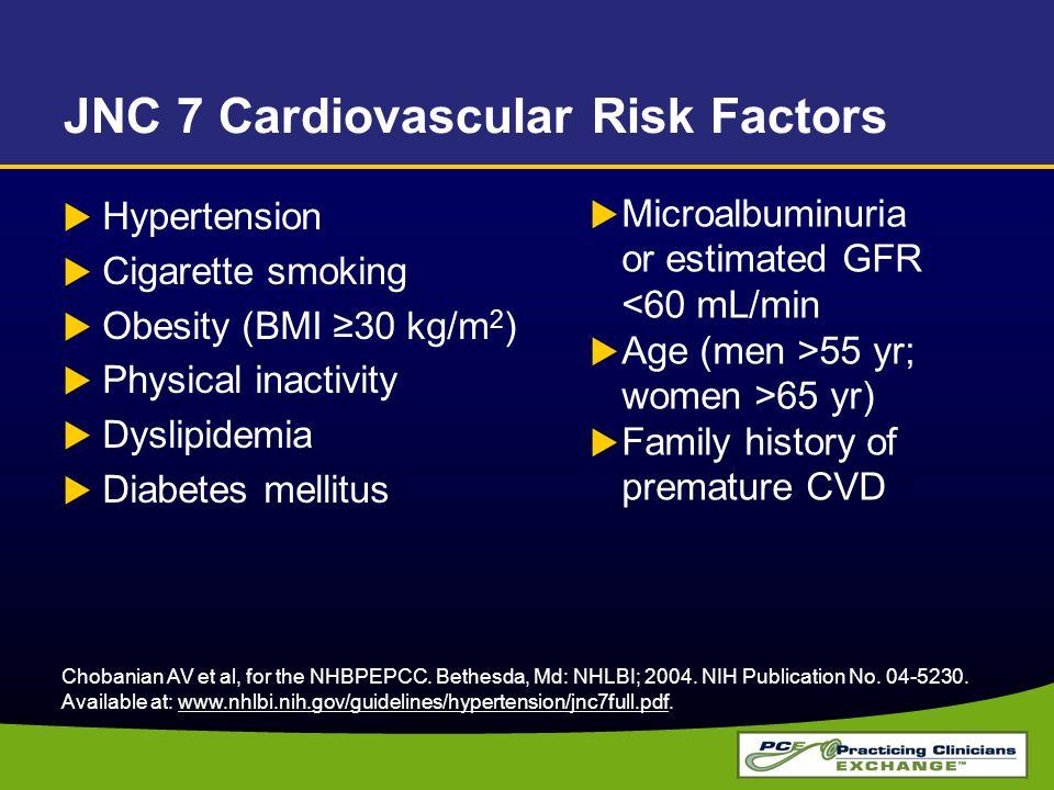 JNC 7 Cardiovascular Risk Factors  Hypertension  Cigarette smoking  Obesity (BMI ≥30 kg/m 2 )  Physical inactivity  Dyslipidemia  Diabetes melli