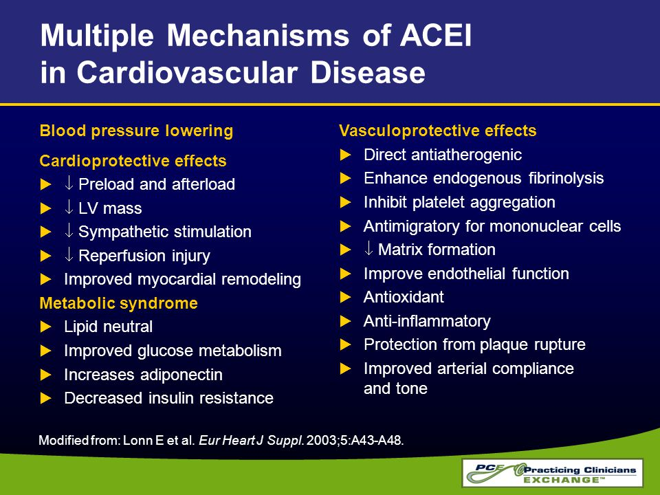 Multiple Mechanisms of ACEI in Cardiovascular Disease Blood pressure lowering Cardioprotective effects   Preload and afterload   LV mass   Sympa