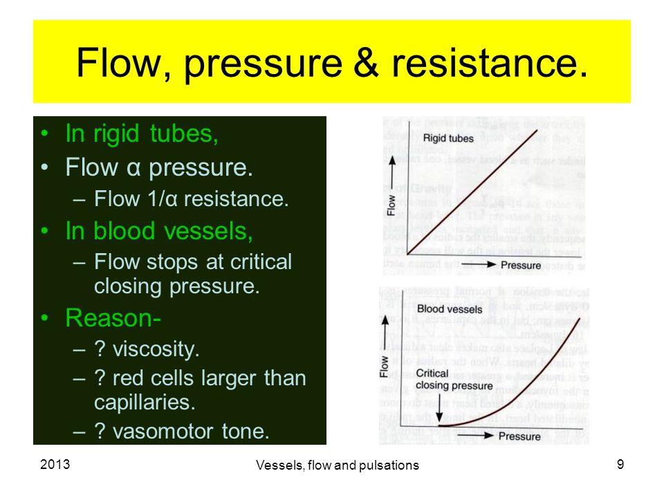 2013 Vessels, flow and pulsations 9 Flow, pressure & resistance.