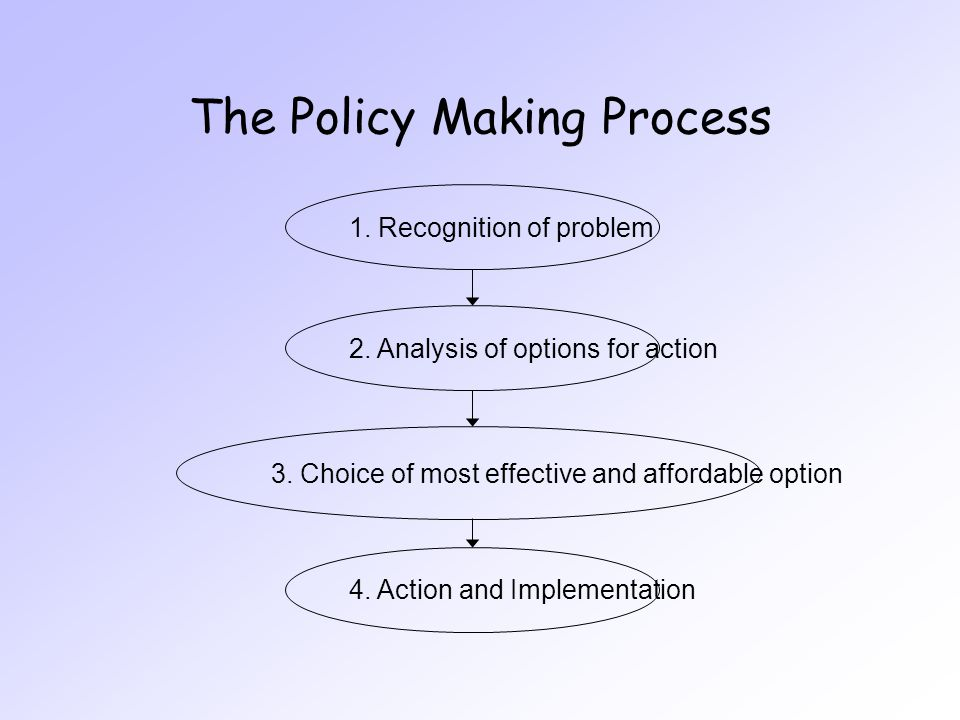 The Policy Making Process 1. Recognition of problem 2.