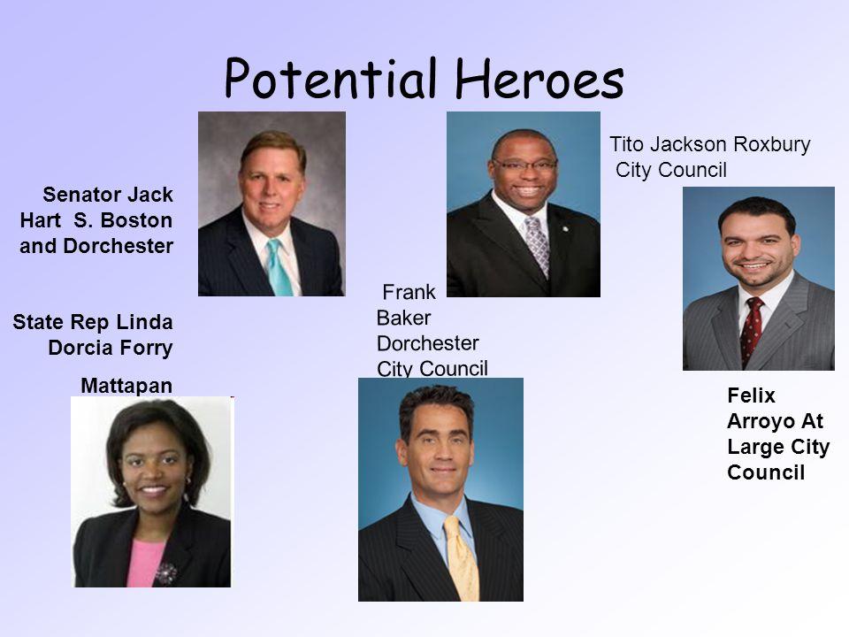 Potential Heroes