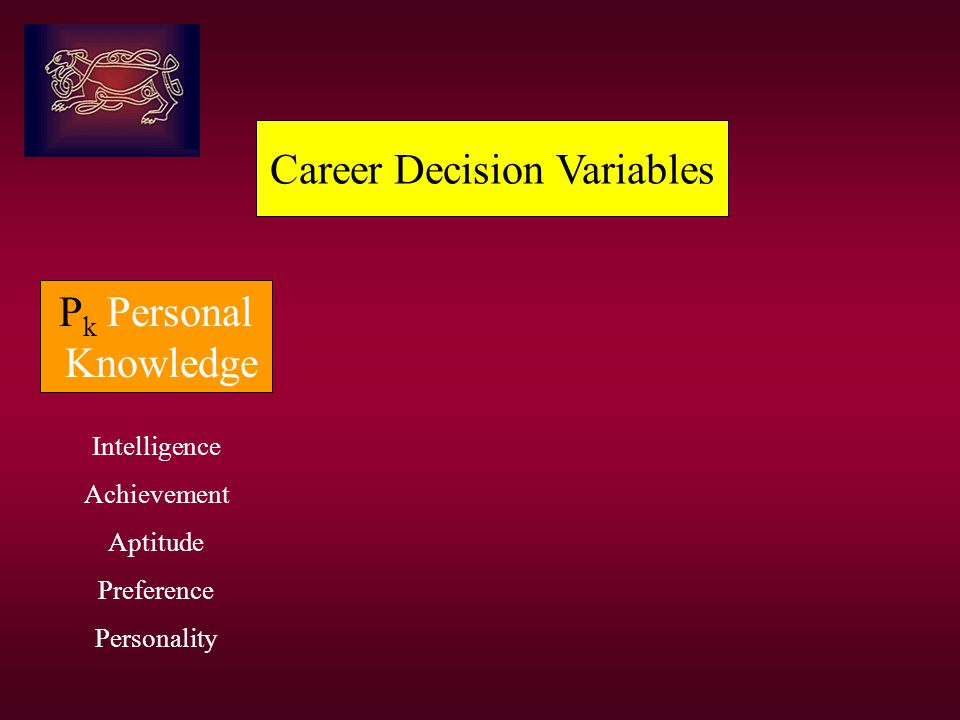 Career Decision Variables P k Personal Knowledge Intelligence Achievement Aptitude Preference Personality