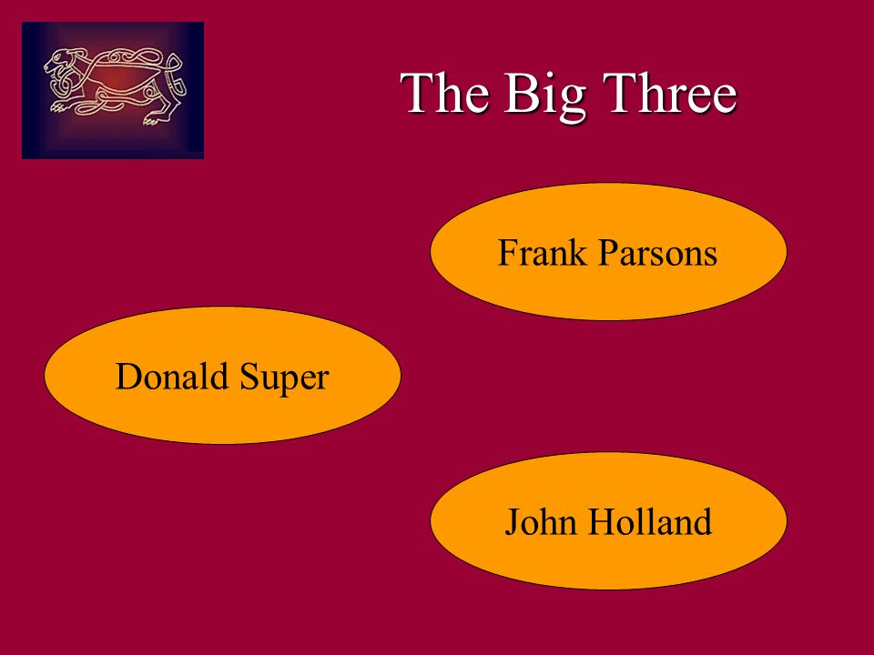 The Big Three Frank Parsons Donald Super John Holland