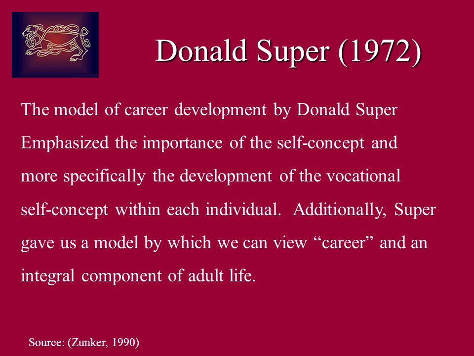 Donald Super (1972) The model of career development by Donald Super Emphasized the importance of the self-concept and more specifically the development of the vocational self-concept within each individual.