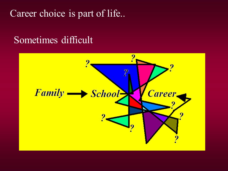 Career choice is part of life.. Sometimes difficult