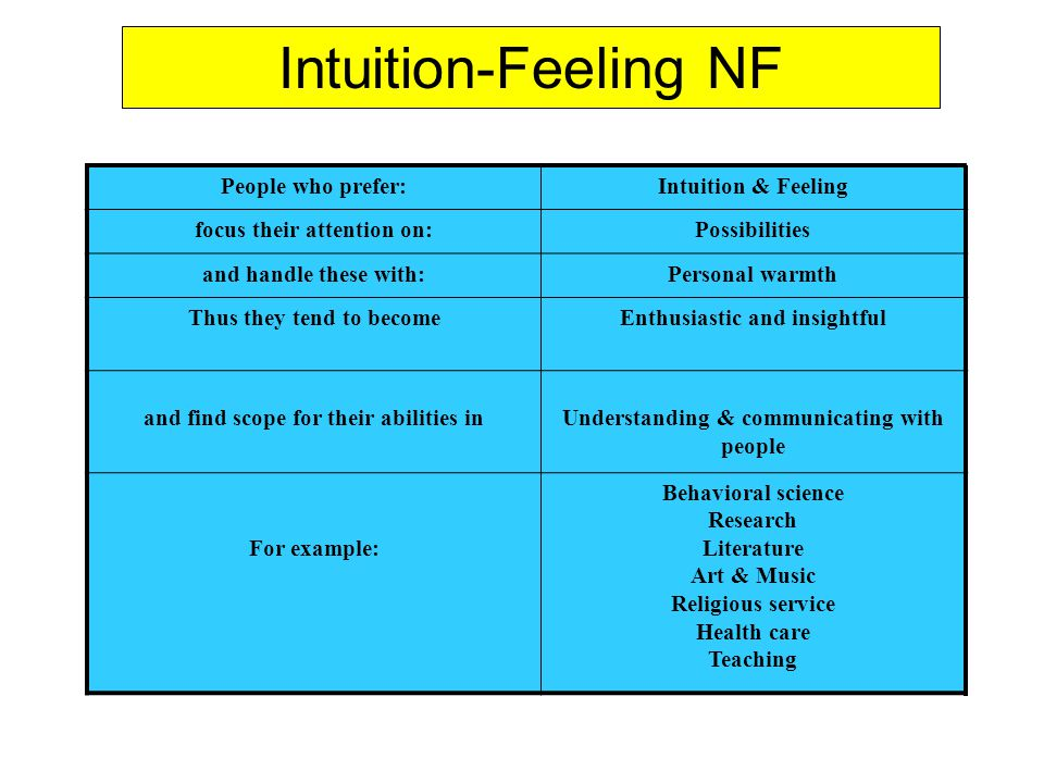 Intuition-Feeling NF People who prefer:Intuition & Feeling focus their attention on:Possibilities and handle these with:Personal warmth Thus they tend to becomeEnthusiastic and insightful and find scope for their abilities inUnderstanding & communicating with people For example: Behavioral science Research Literature Art & Music Religious service Health care Teaching