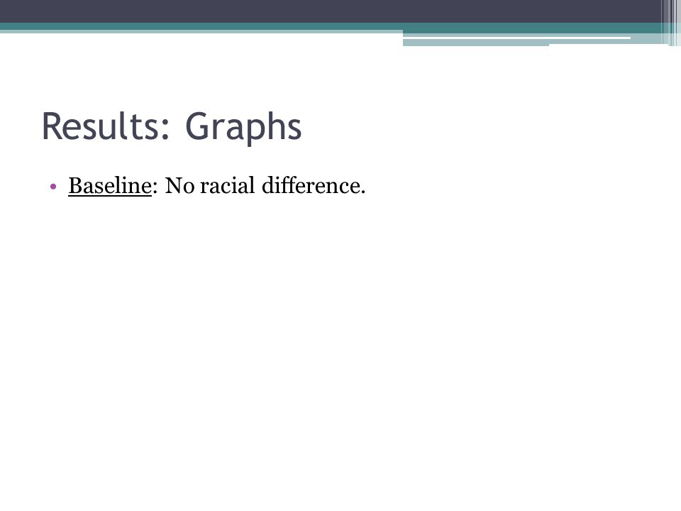 Results: Graphs Baseline: No racial difference.