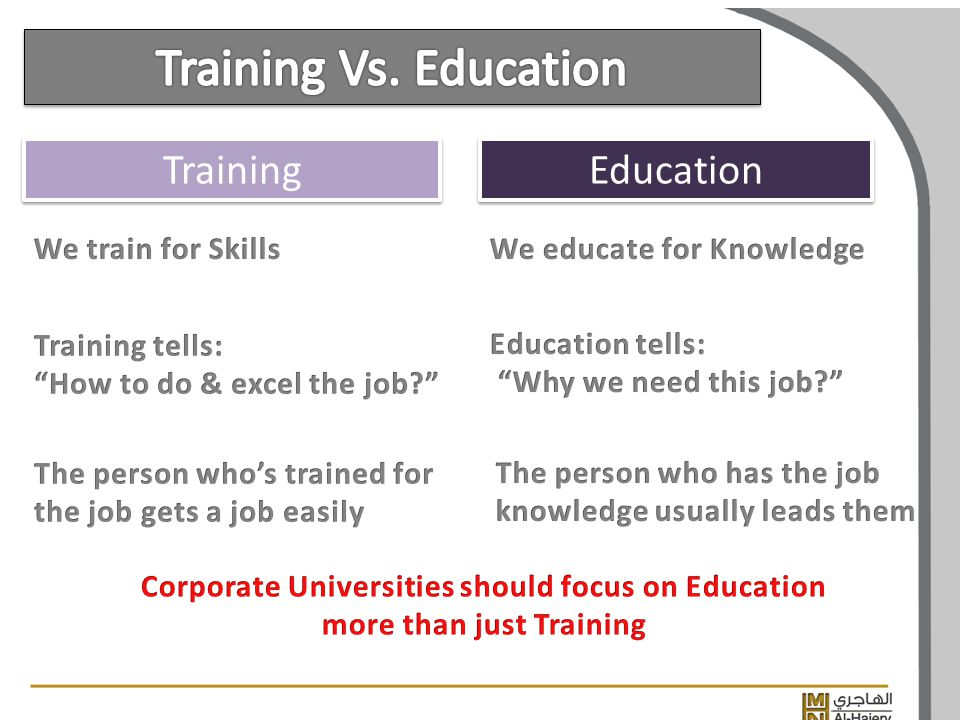 Training Education
