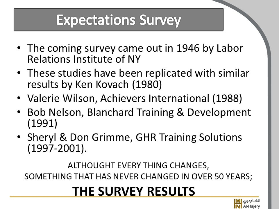 The coming survey came out in 1946 by Labor Relations Institute of NY These studies have been replicated with similar results by Ken Kovach (1980) Valerie Wilson, Achievers International (1988) Bob Nelson, Blanchard Training & Development (1991) Sheryl & Don Grimme, GHR Training Solutions (1997-2001).