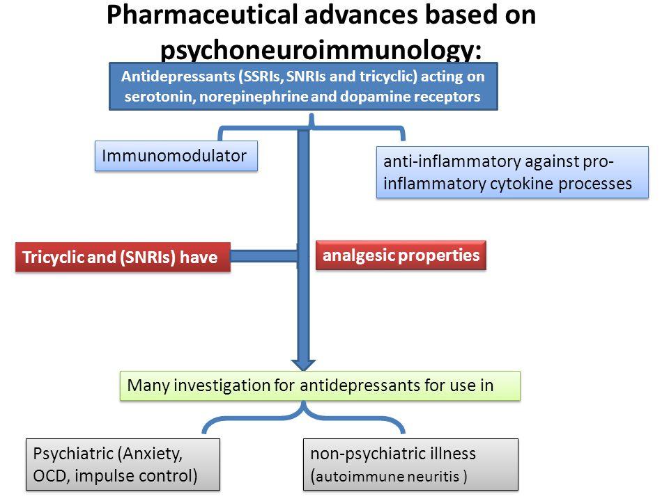 Pharmaceutical advances based on psychoneuroimmunology: Antidepressants (SSRIs, SNRIs and tricyclic) acting on serotonin, norepinephrine and dopamine receptors Immunomodulator anti-inflammatory against pro- inflammatory cytokine processes Tricyclic and (SNRIs) have analgesic properties Many investigation for antidepressants for use in Psychiatric (Anxiety, OCD, impulse control) non-psychiatric illness ( autoimmune neuritis )