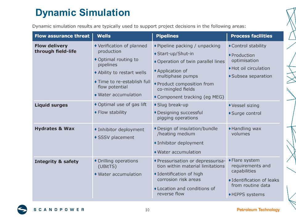 10 Dynamic Simulation