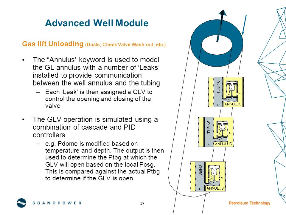 """29 Advanced Well Module Gas lift Unloading (Duals, Check Valve Wash-out, etc.) The """"Annulus' keyword is used to model the GL annulus with a number of"""