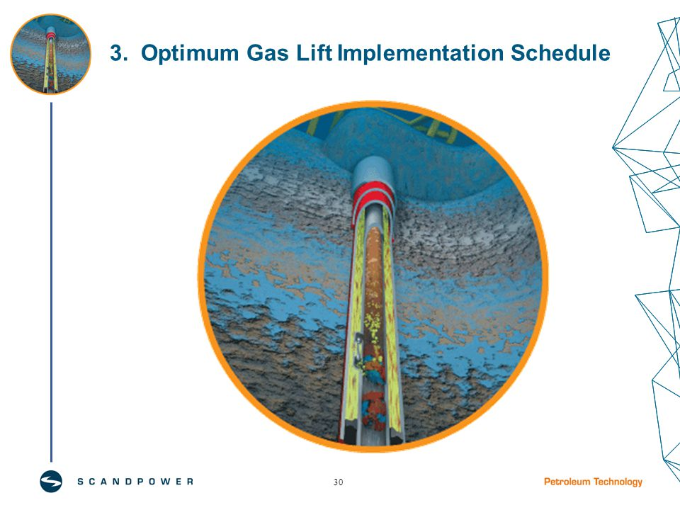 30 3. Optimum Gas Lift Implementation Schedule