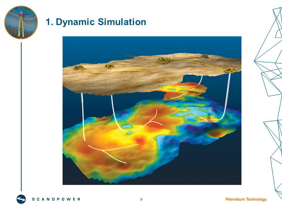 9 1. Dynamic Simulation