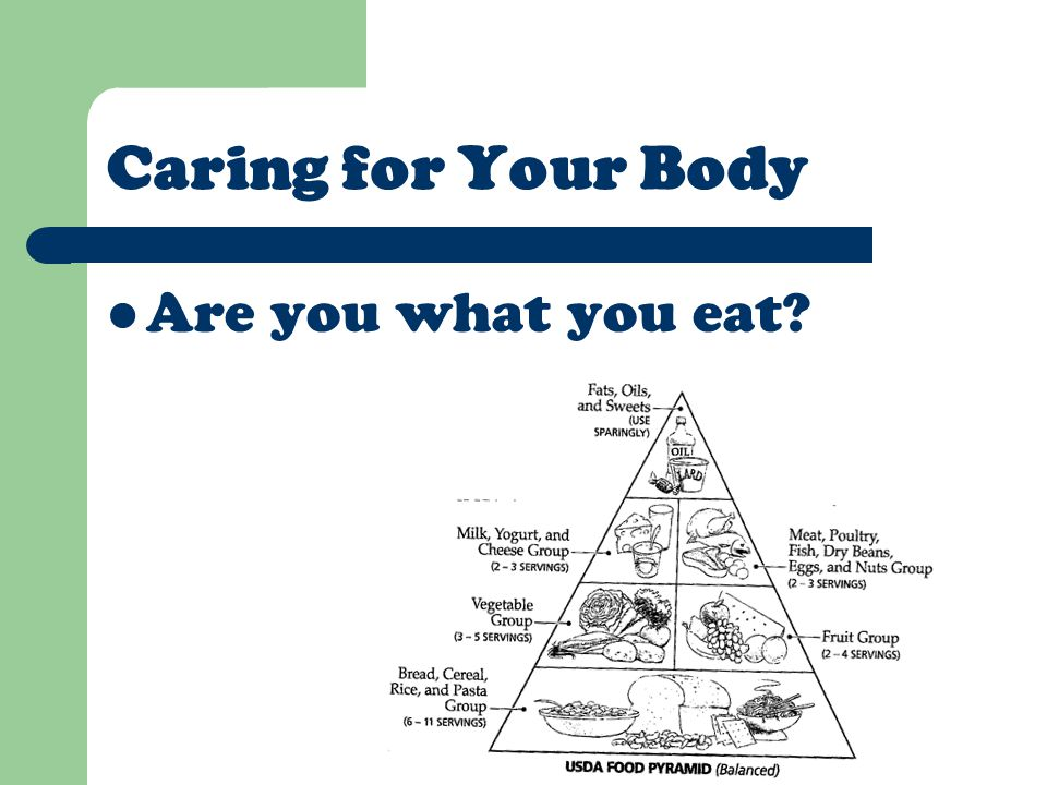 Caring for Your Body Are you what you eat?