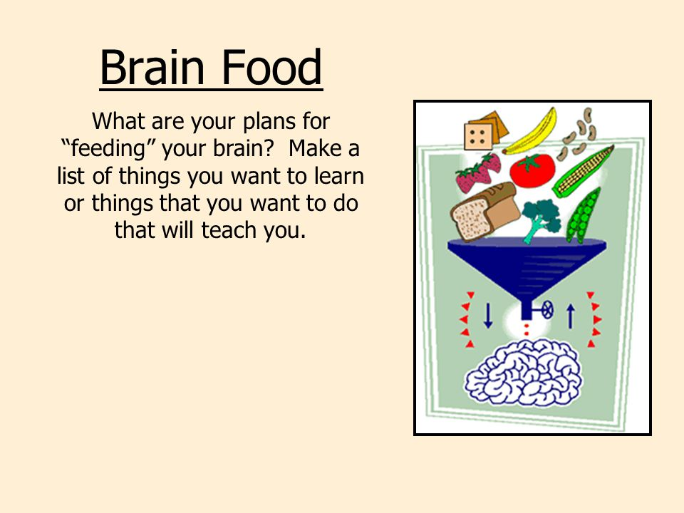 """Brain Food What are your plans for """"feeding"""" your brain? Make a list of things you want to learn or things that you want to do that will teach you."""