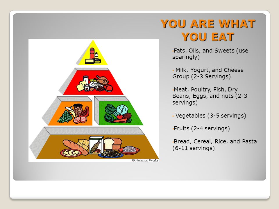 YOU ARE WHAT YOU EAT Fats, Oils, and Sweets (use sparingly) Milk, Yogurt, and Cheese Group (2-3 Servings) Meat, Poultry, Fish, Dry Beans, Eggs, and nu