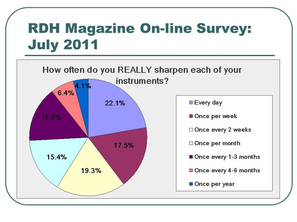 RDH Magazine On-line Survey: July 2011
