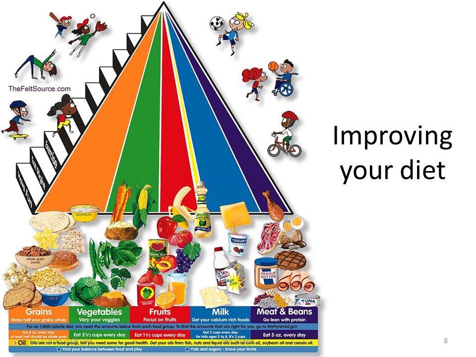 Improving your diet 4/27/2015 3:10 AM85th Grade