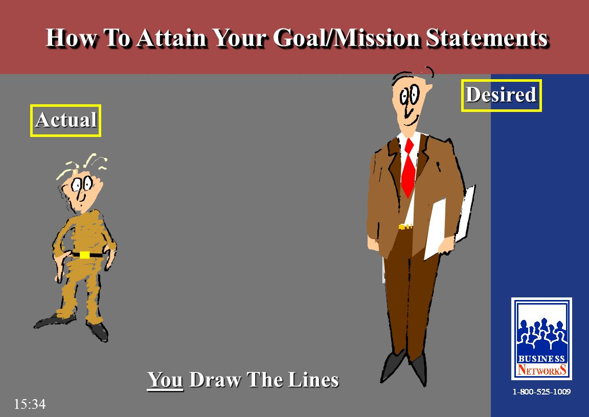 15:34 Desired How To Attain Your Goal/Mission Statements You Draw The Lines Actual