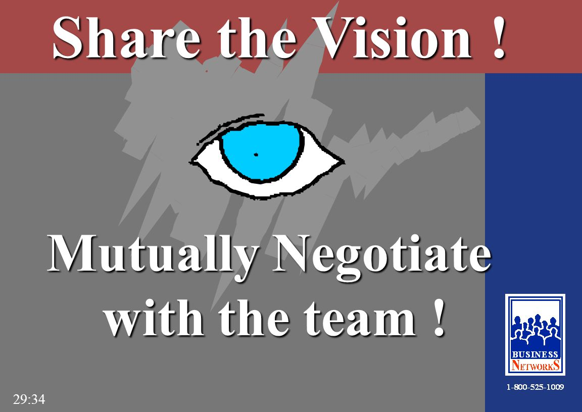 29:34 Share the Vision ! Mutually Negotiate with the team !