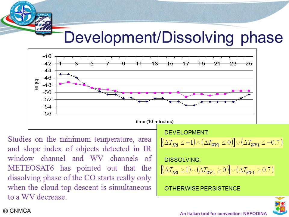 © CNMCA Development/Dissolving phase An Italian tool for convection: NEFODINA Studies on the minimum temperature, area and slope index of objects detected in IR window channel and WV channels of METEOSAT6 has pointed out that the dissolving phase of the CO starts really only when the cloud top descent is simultaneous to a WV decrease.