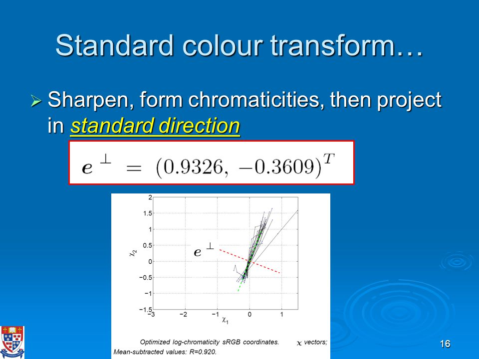 16 Standard colour transform…  Sharpen, form chromaticities, then project in standard direction