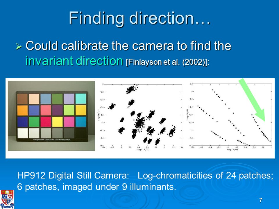 7 Finding direction…  Could calibrate the camera to find the invariant direction [Finlayson et al.