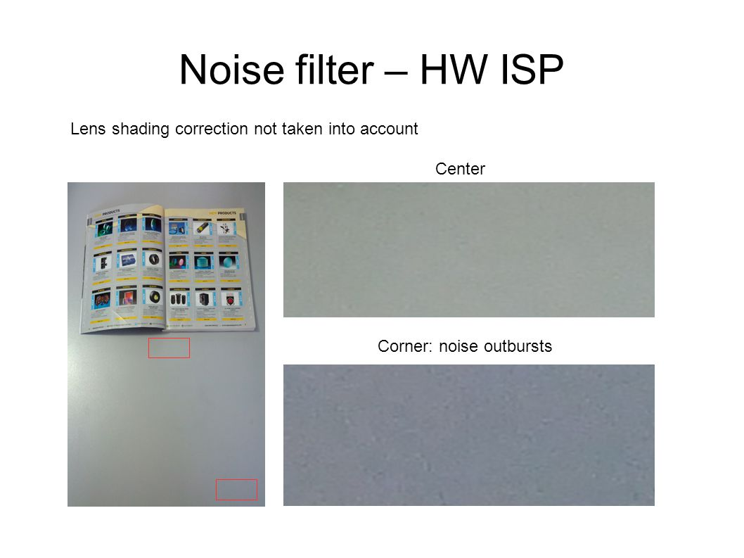 Noise filter – HW ISP Lens shading correction not taken into account Center Corner: noise outbursts