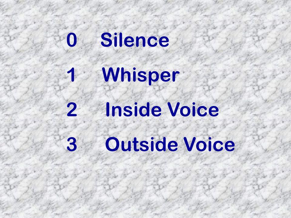 0 Silence 1 Whisper 2 Inside Voice 3 Outside Voice