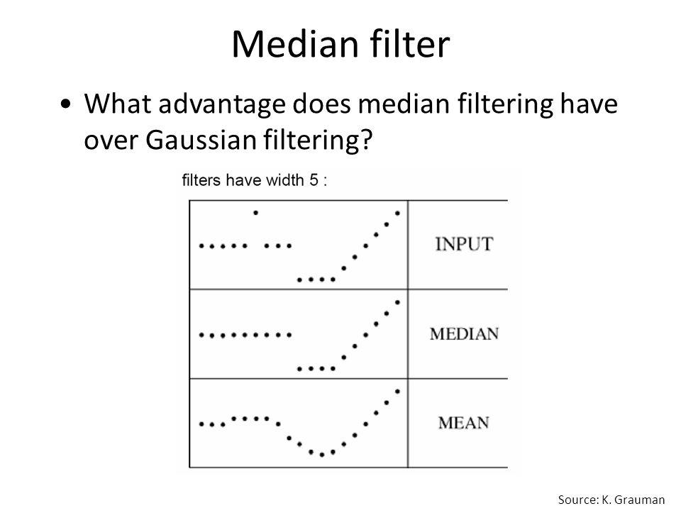 Median filter What advantage does median filtering have over Gaussian filtering Source: K. Grauman