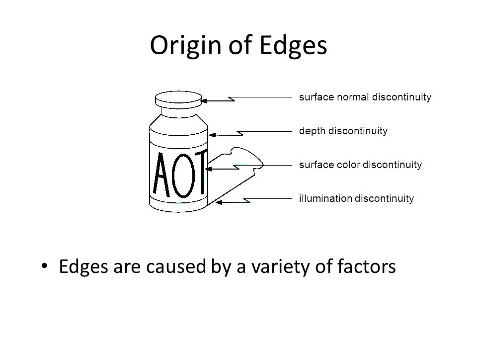 Origin of Edges Edges are caused by a variety of factors depth discontinuity surface color discontinuity illumination discontinuity surface normal discontinuity