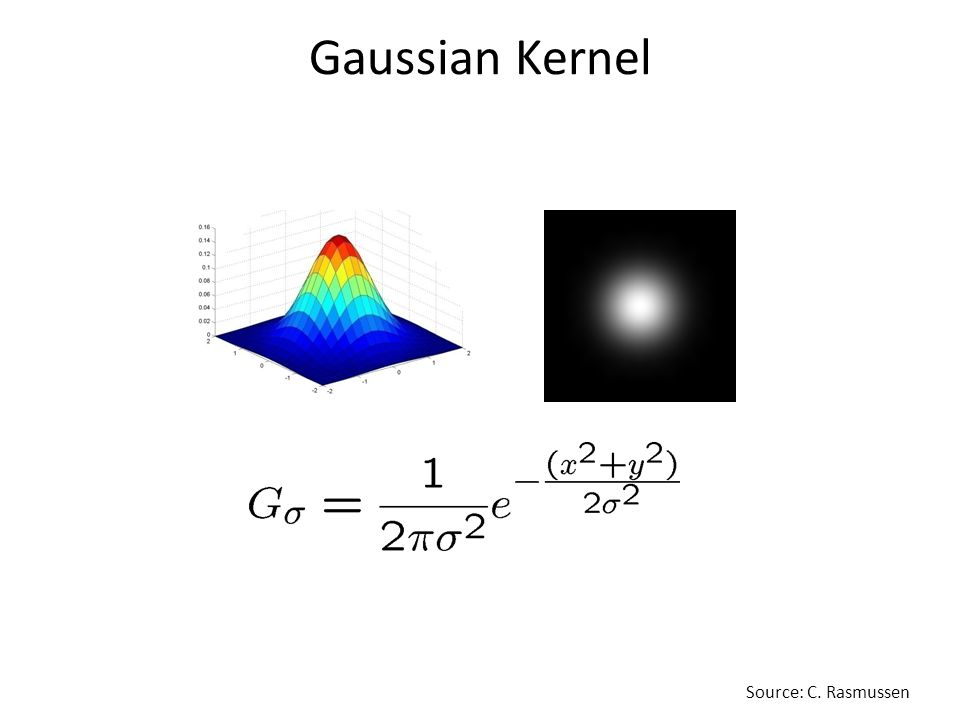 Gaussian Kernel Source: C. Rasmussen
