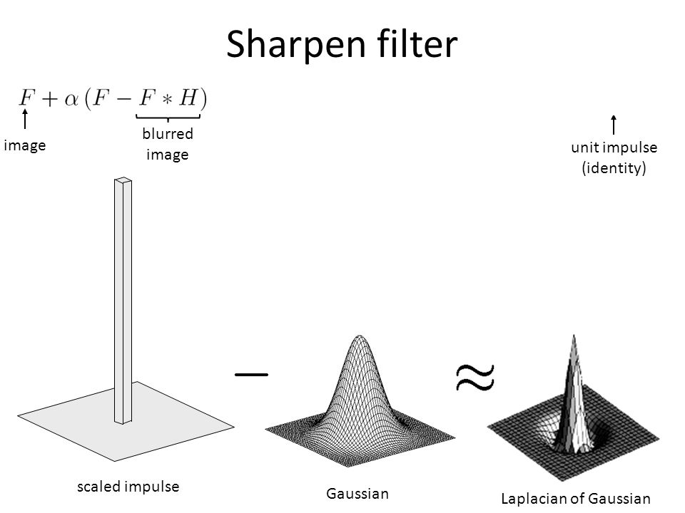 Sharpen filter Gaussian scaled impulse Laplacian of Gaussian image blurred image unit impulse (identity)