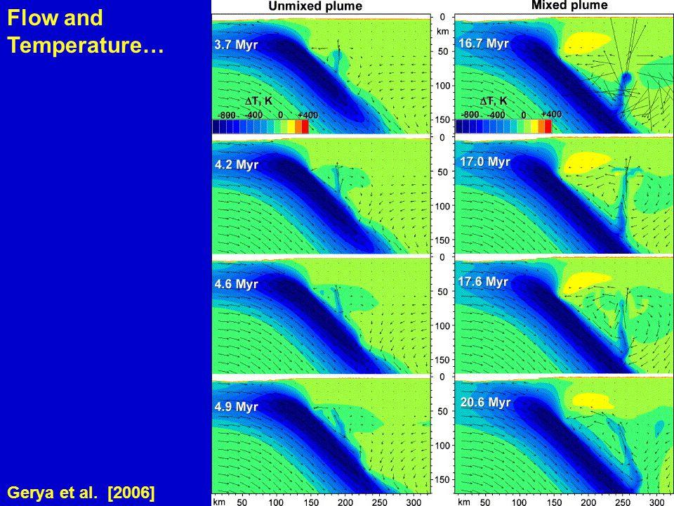 Gerya et al. [2006] Flow and Temperature…