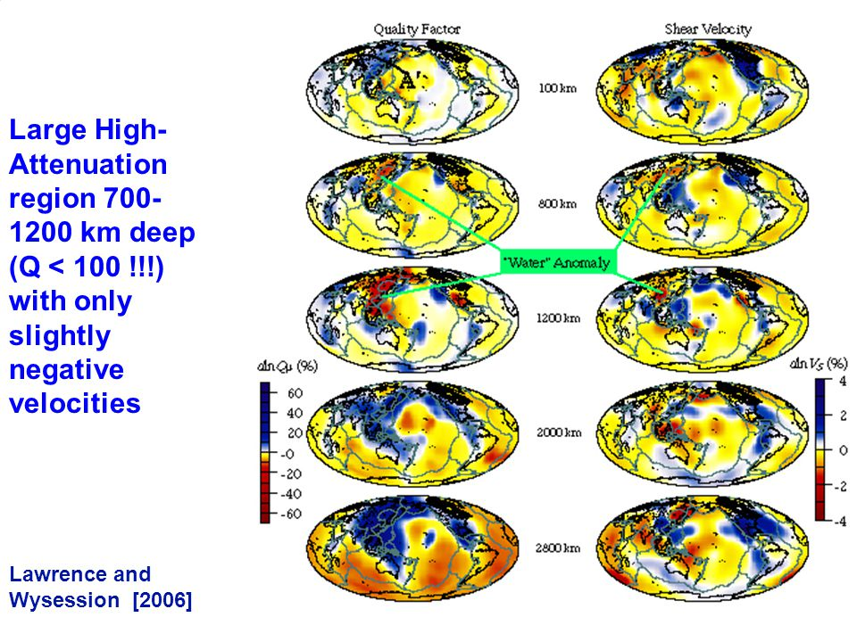 Large High- Attenuation region 700- 1200 km deep (Q < 100 !!!) with only slightly negative velocities Lawrence and Wysession [2006]