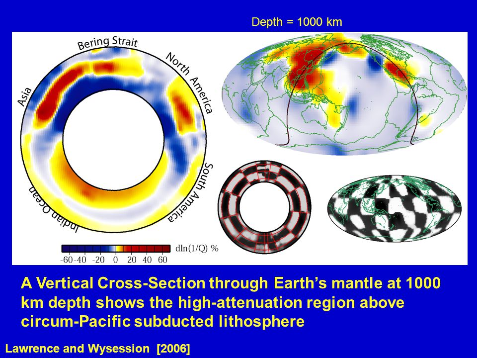 A Vertical Cross-Section through Earth's mantle at 1000 km depth shows the high-attenuation region above circum-Pacific subducted lithosphere Depth = 1000 km Lawrence and Wysession [2006]