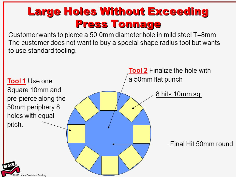©2008 Mate Precision Tooling Customer wants to pierce a 50.0mm diameter hole in mild steel T=8mm The customer does not want to buy a special shape radius tool but wants to use standard tooling.