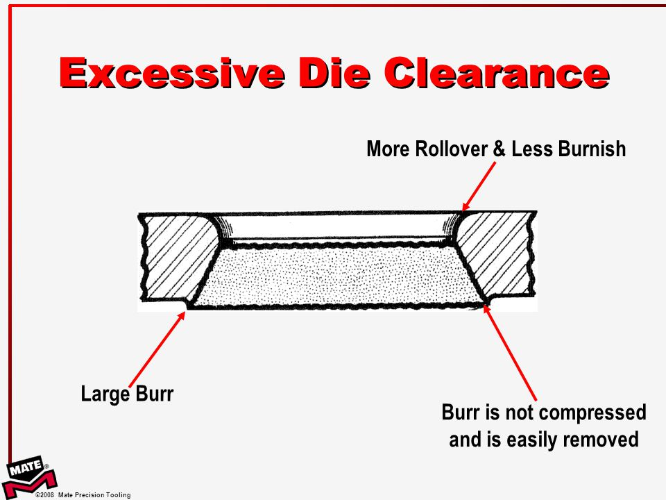 ©2008 Mate Precision Tooling Excessive Die Clearance Large Burr Burr is not compressed and is easily removed More Rollover & Less Burnish